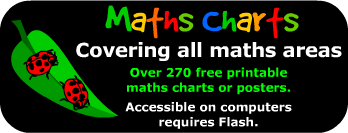 A Maths Dictionary for Kids by Jenny Eather| Definitions | Free Math